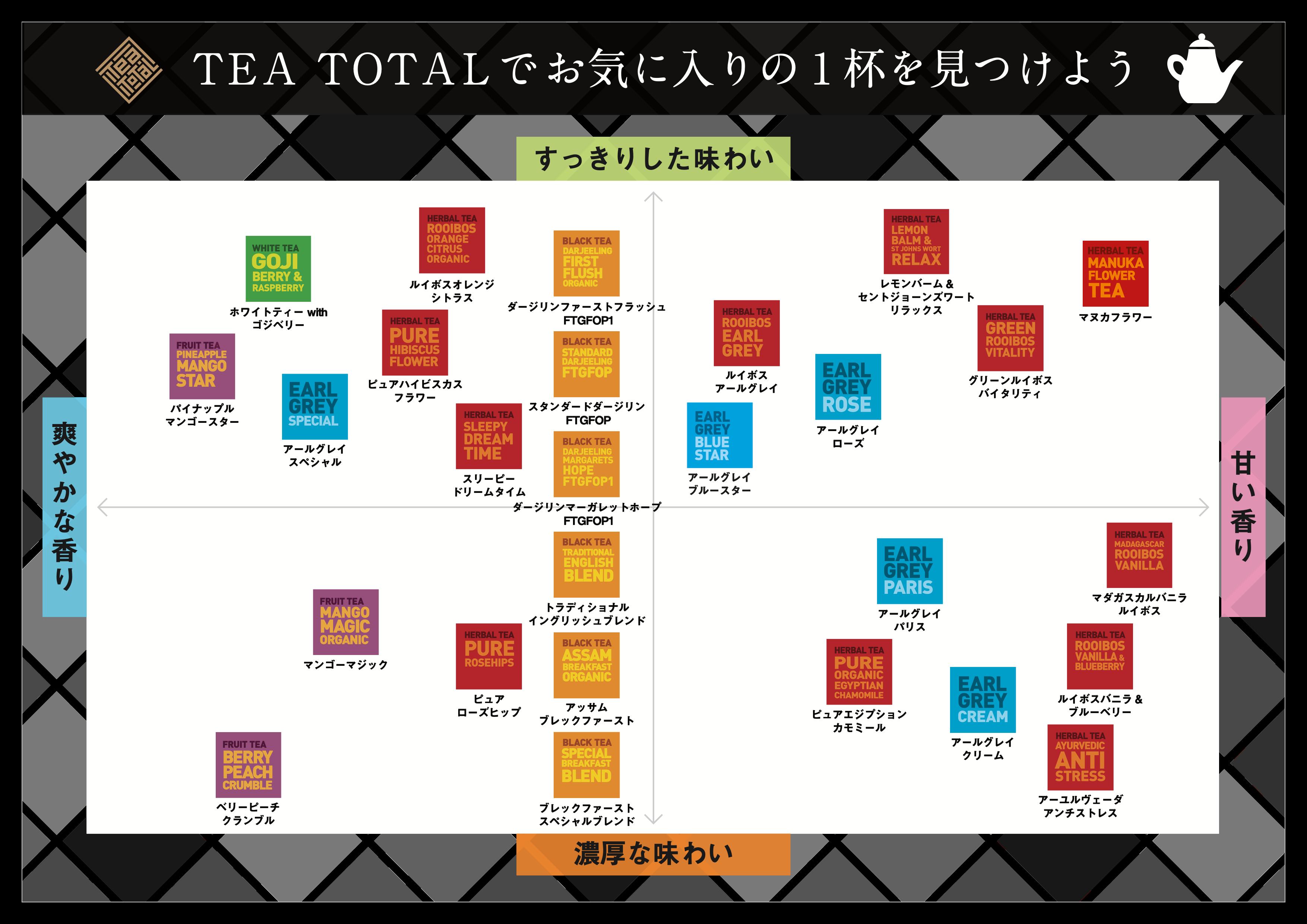 chart_en02-1